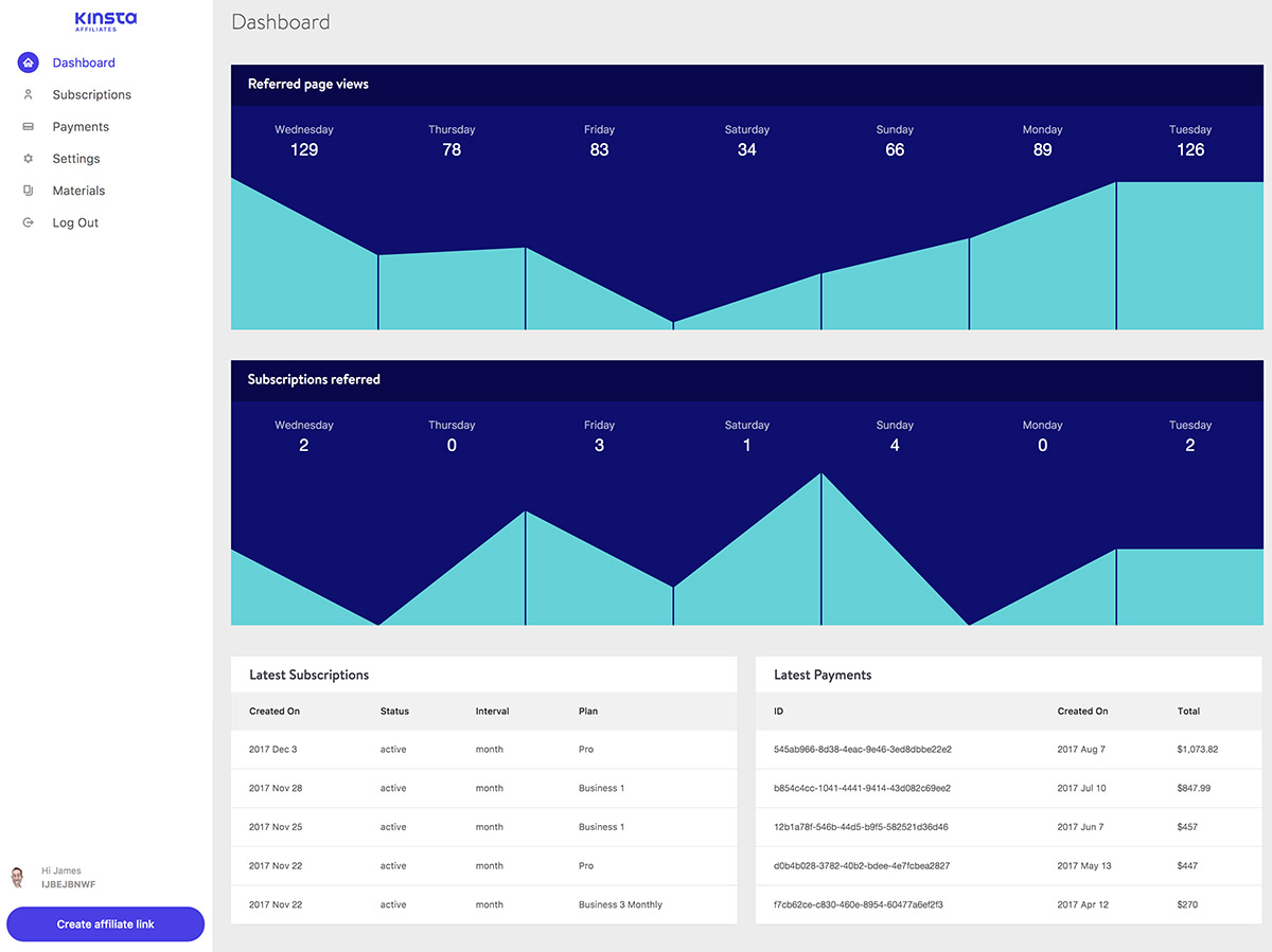 Screenshot des Affiliate-Dashboards von Kinsta