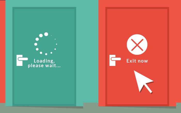 Verlassen von langsamen Websites