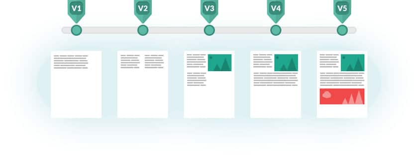 WordPress Revisionen