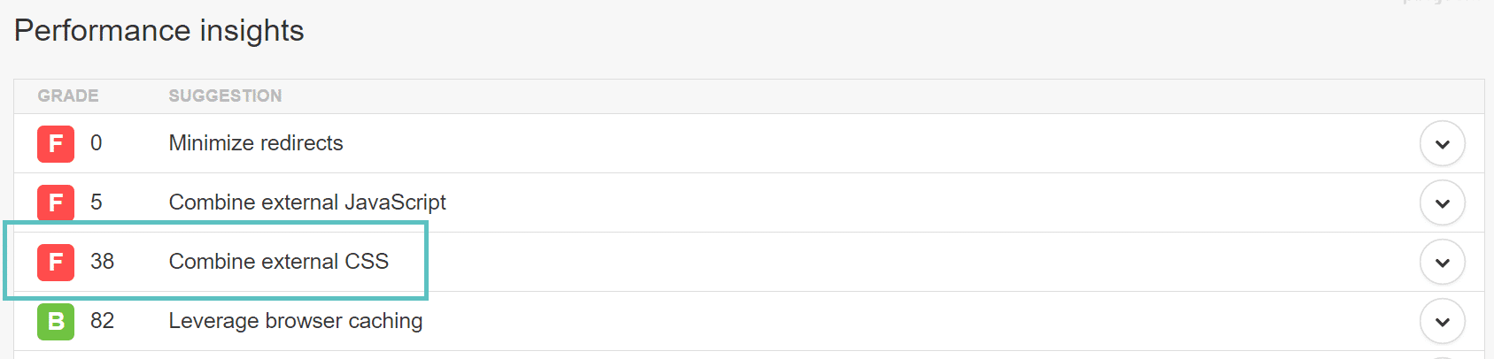 "Die Warnung ""combine external CSS"""