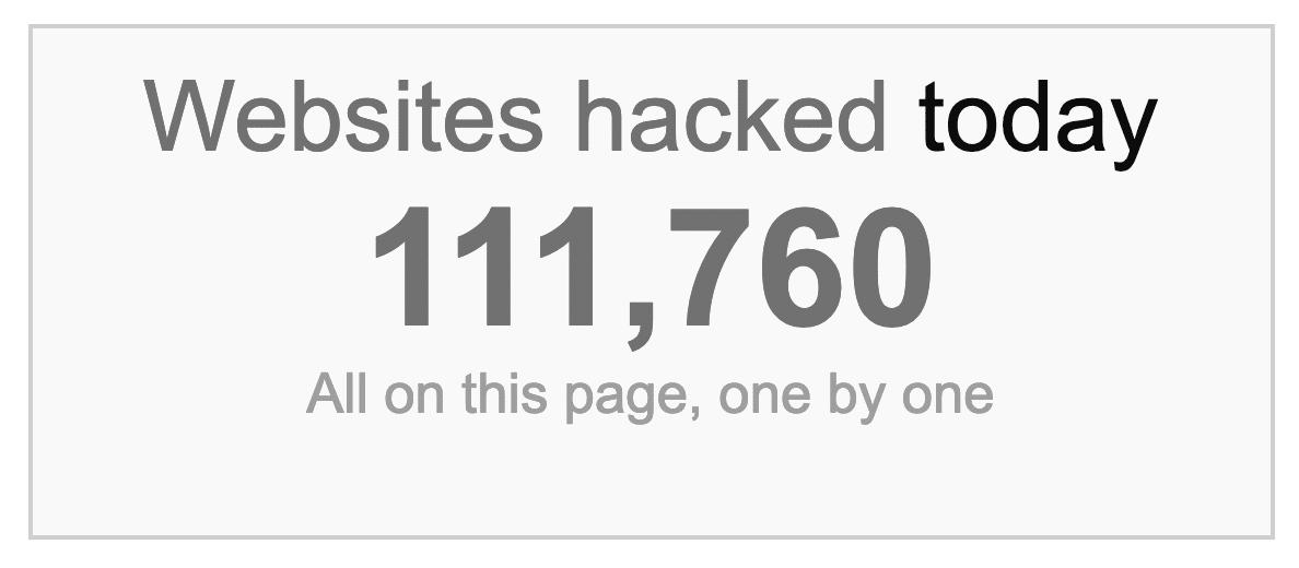 täglich gehackte WordPress-Seiten