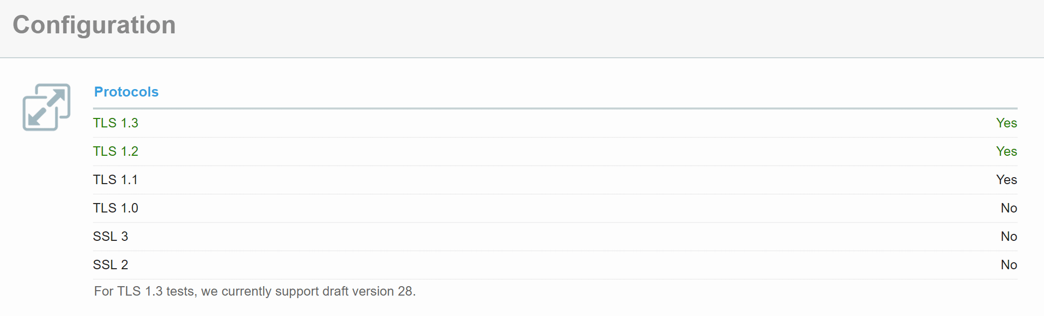 TLS 1.3 Server-Unterstützung