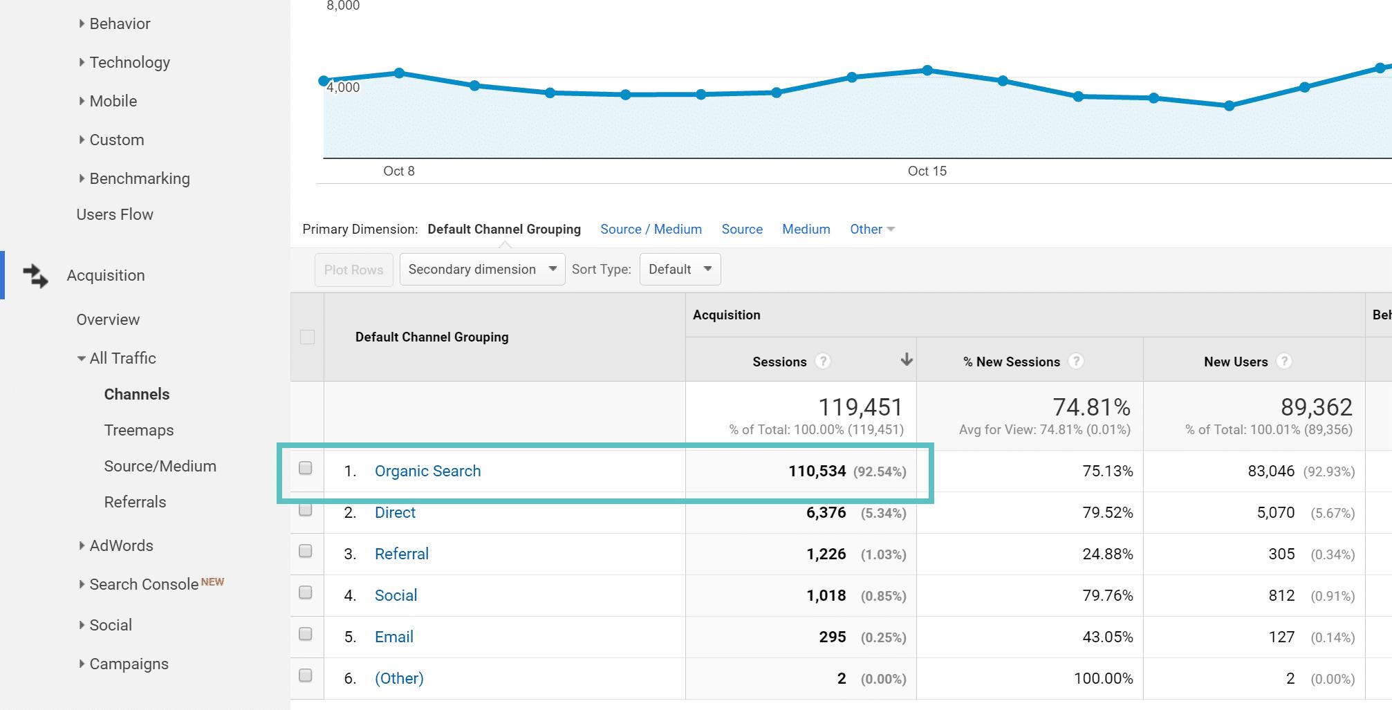 organic search seo