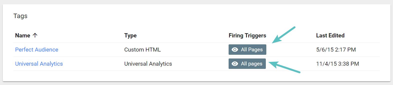 Google Tag Manager ignition trigger