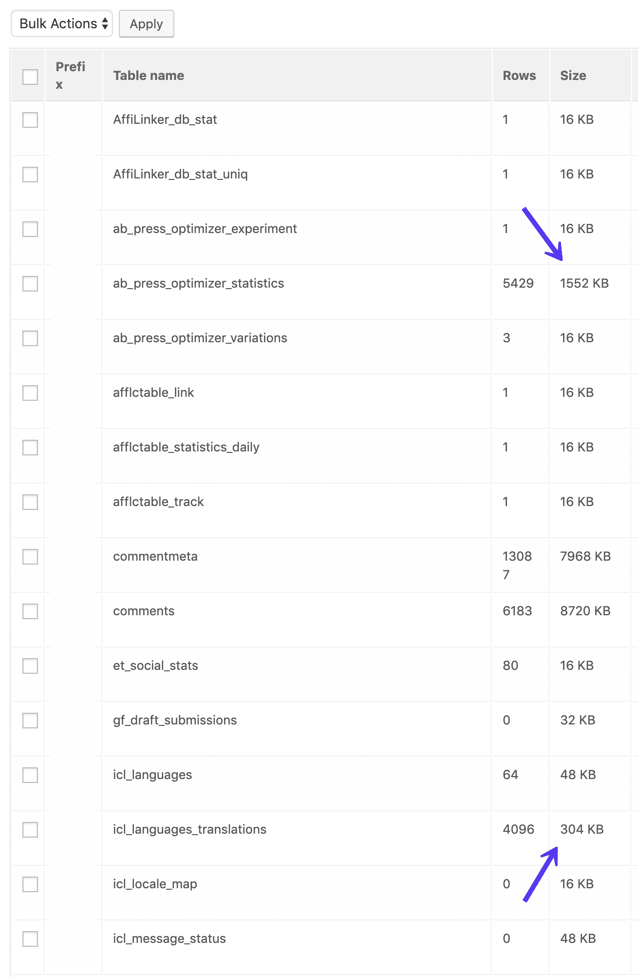 Ungenutzte Datenbankkapazität