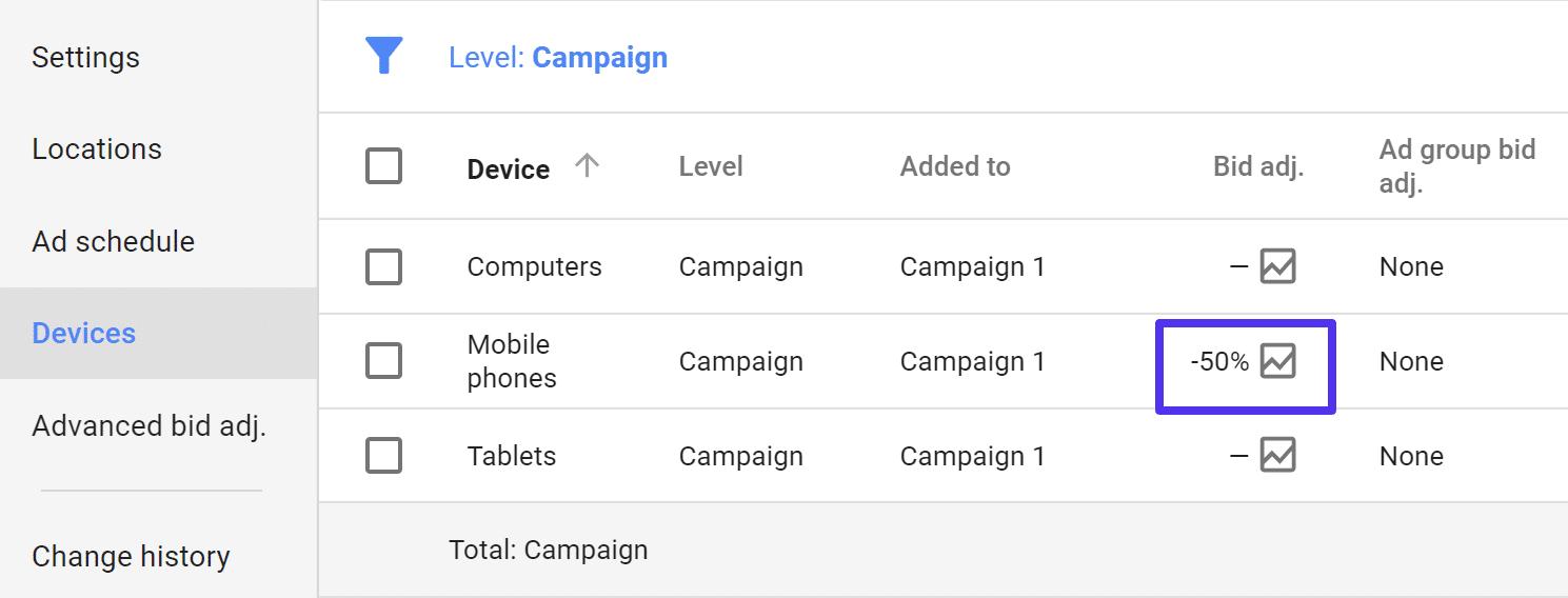 AdWords-Geräte-Targeting