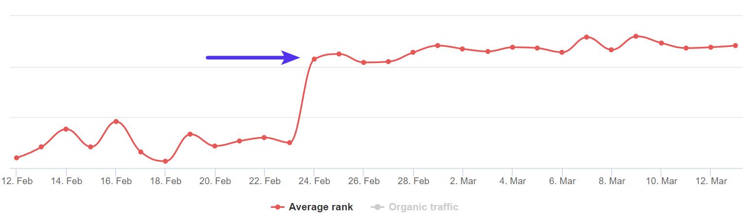 Die Rankings kommen zurück
