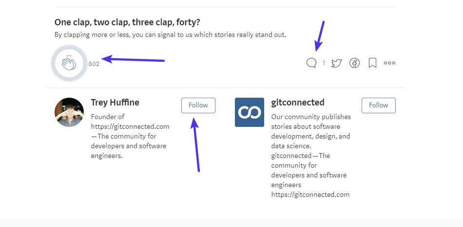 Einige der sozialen Merkmale von Medium
