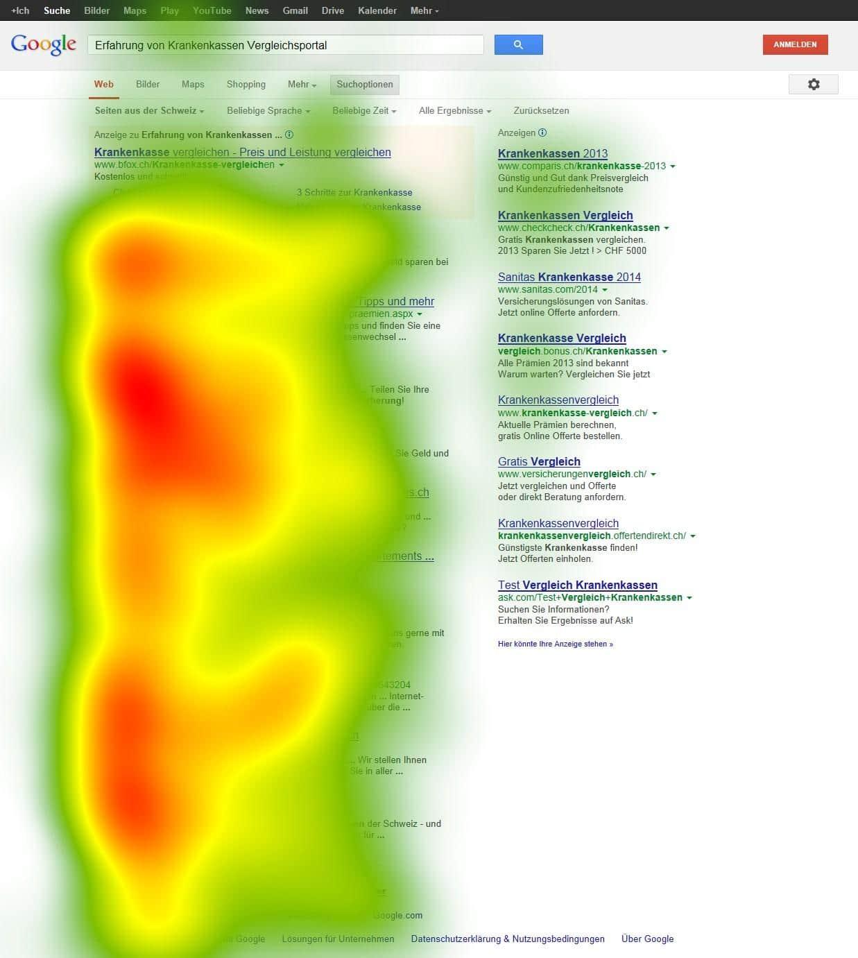 Heatmap-Analyse