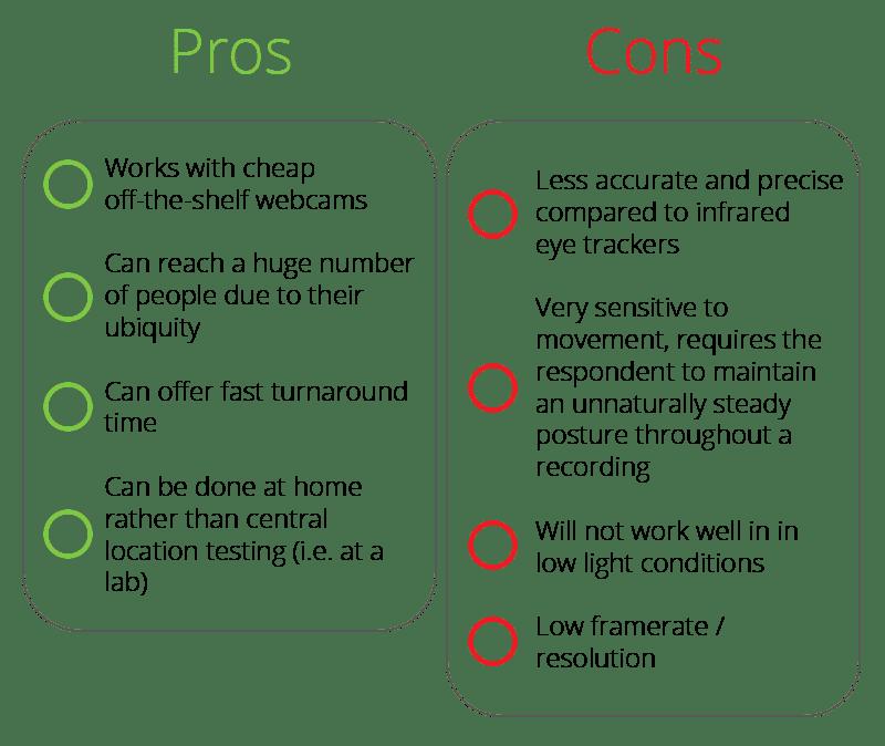 Vor- und Nachteile des webcambasierten Eyetracking