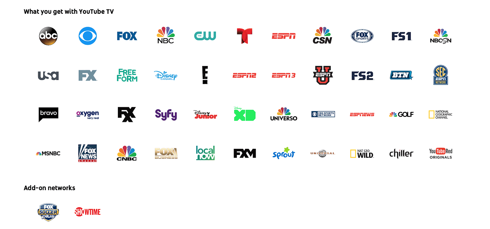 YouTube-Fernsehsender
