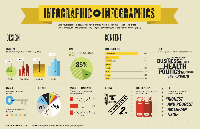 Infografiken-Backlinks