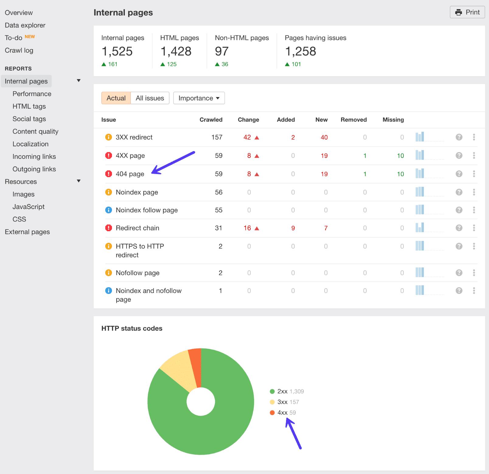 Beschädigte Links in Ahrefs Site Audit Tool