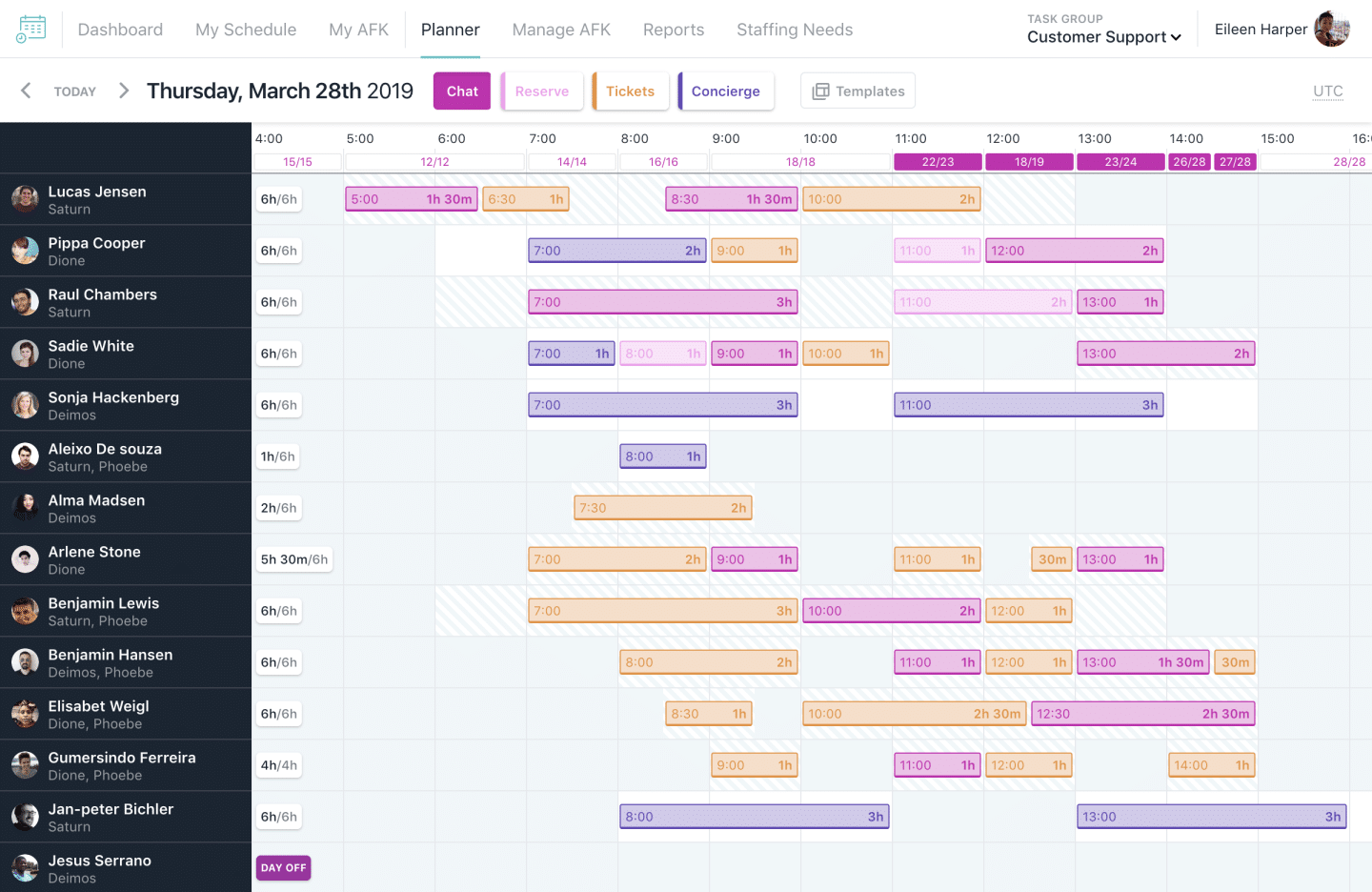 Happy Schedule, Automattic's Tool zur Planung des 24/7-Kundensupports