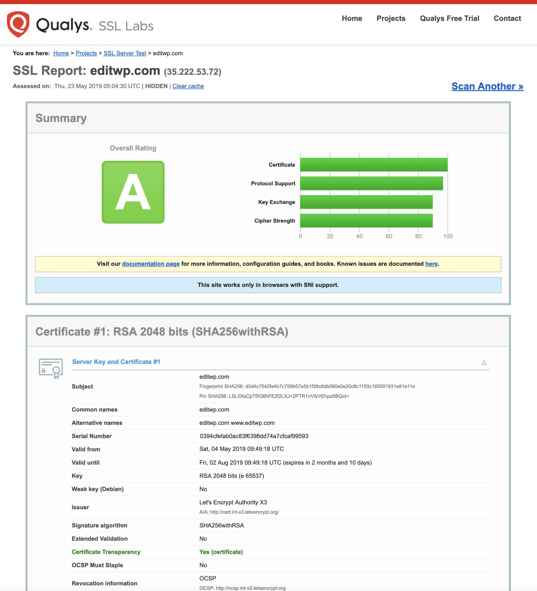 SSL-Berichtsqualitäten