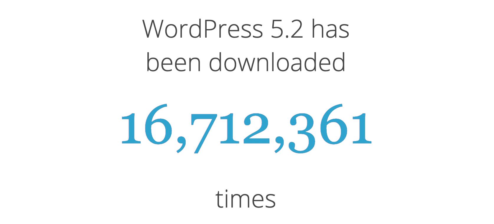 Anzahl der Downloads von WordPress 5.2