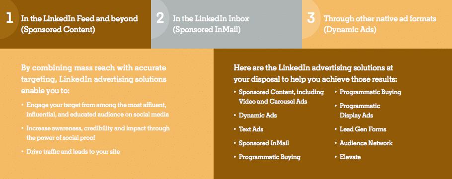 Eine Seite aus dem kostenlosen LinkedIn-Leitfaden, der hier erwähnt wird.