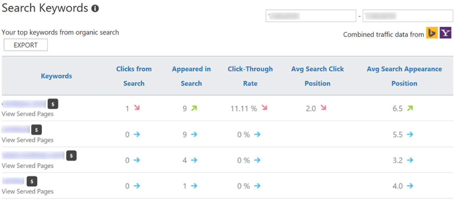 Search Keywords Report in Bing
