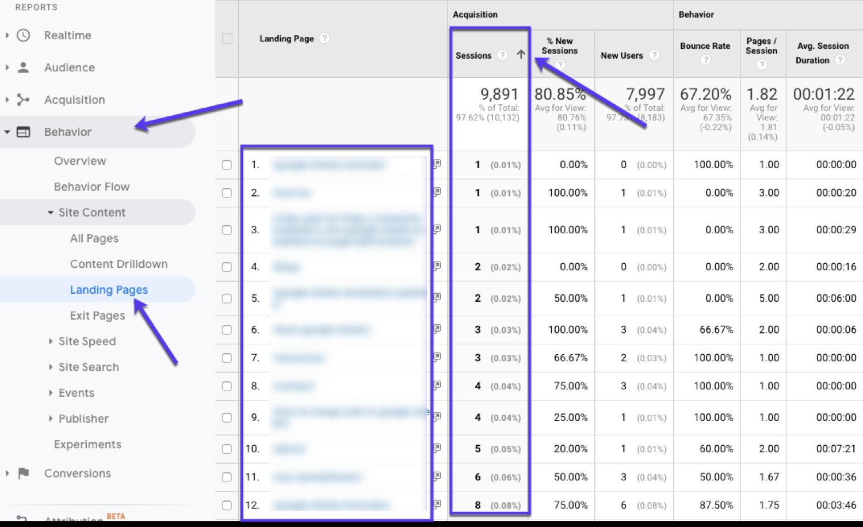 Auffinden von Seiten mit unzureichender Performance (zur Verbesserung) in Google Analytics