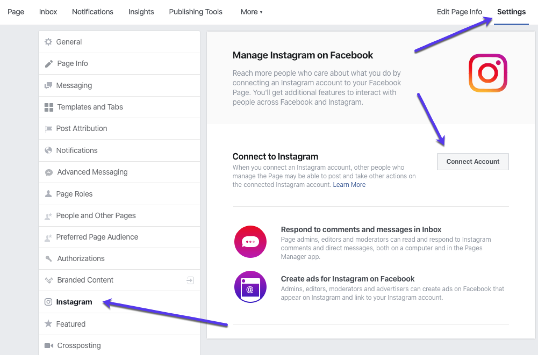 Instagram/Facebook-Anzeigen-Dashboard