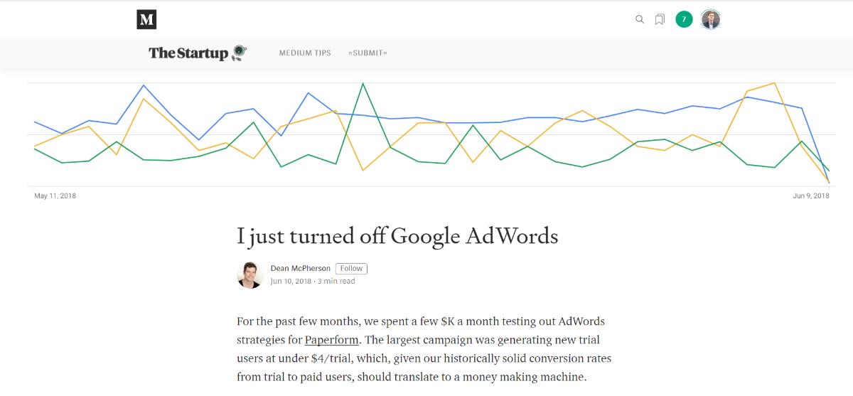 Paperform hat AdWords ausgeschaltet