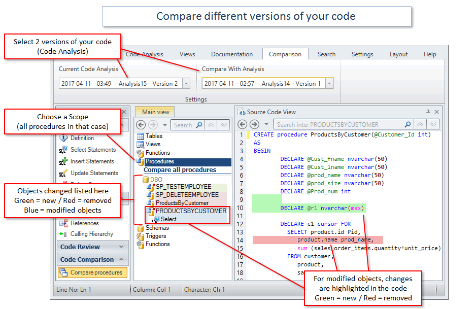 Visual Expert Code Review Tool Overview