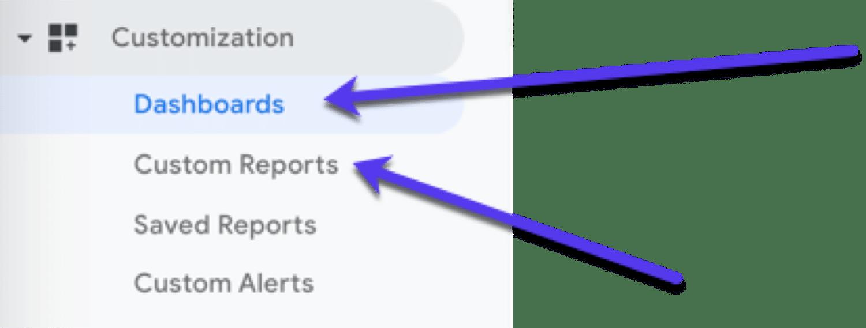 Verwende die benutzerdefinierten Dashboards in Google Analytics