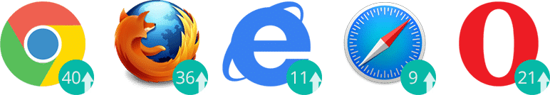 HTTP/2-Browser-Unterstützung
