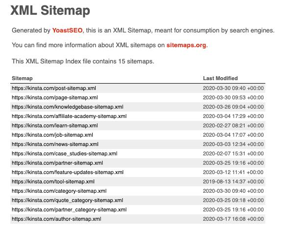 Beispiel für die Sitemap, die wir bei Kinsta verwenden