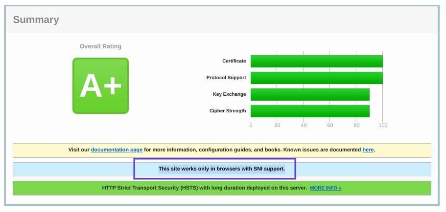 Die zusammengefasste Ergebnisseite des Qualys SSL-Checker-Tools