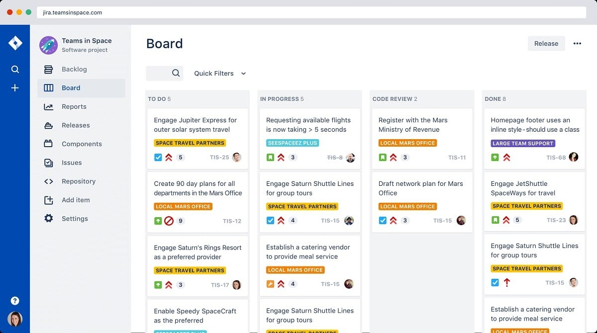 Board View in Jira