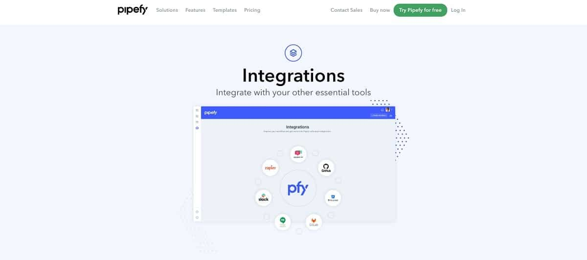 Pipefy-Integrationen