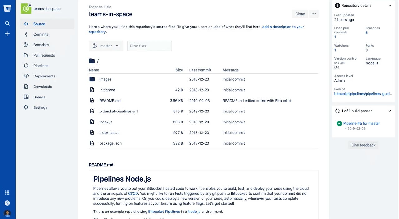 Das Bitbucket-Dashboard