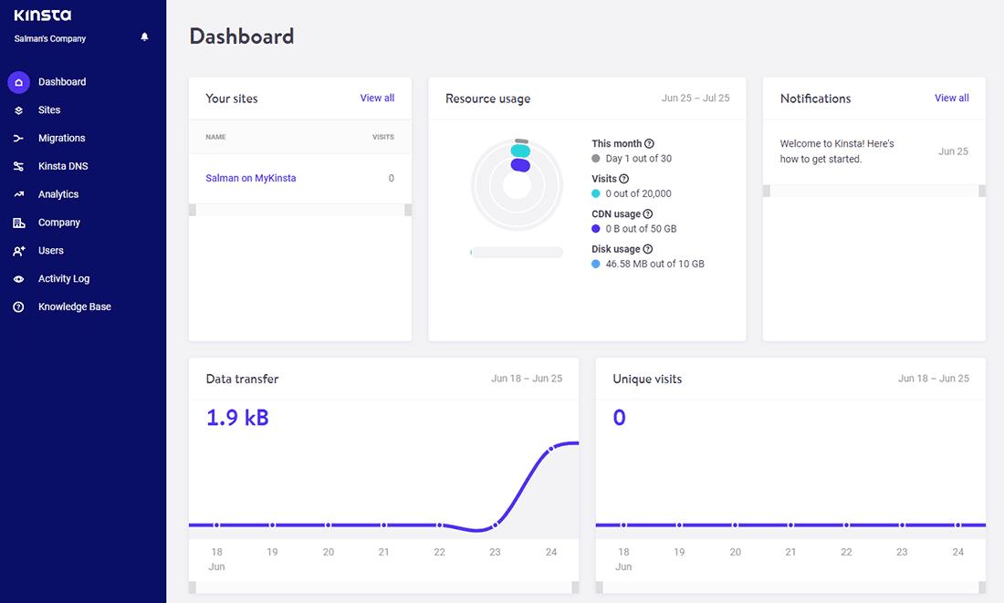 Das 'Firmenadministrator'-Dashboard in MyKinsta