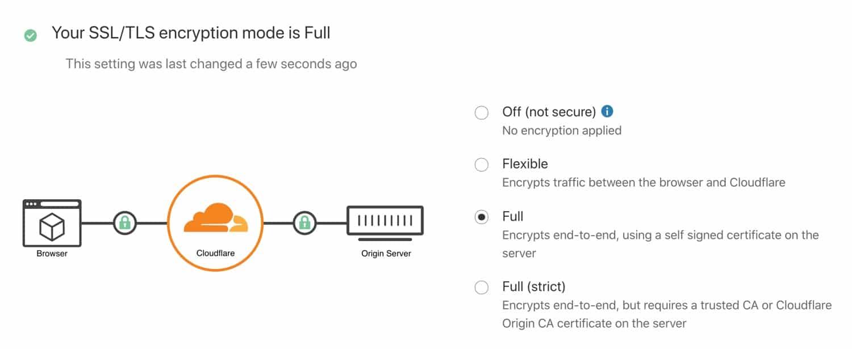 Setze Cloudflare's SSL Modus auf