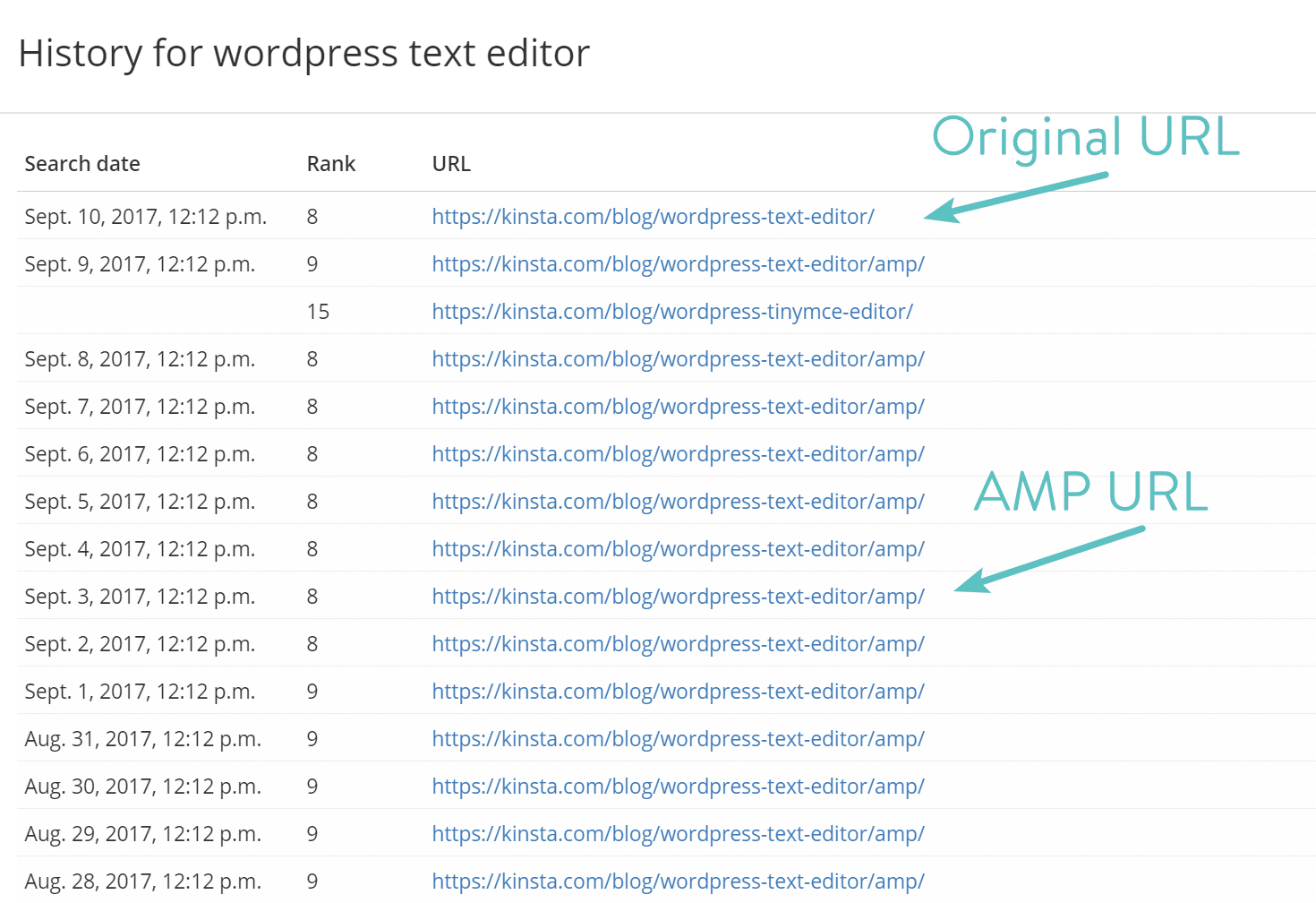 genindeksere Google AMP-søgeord