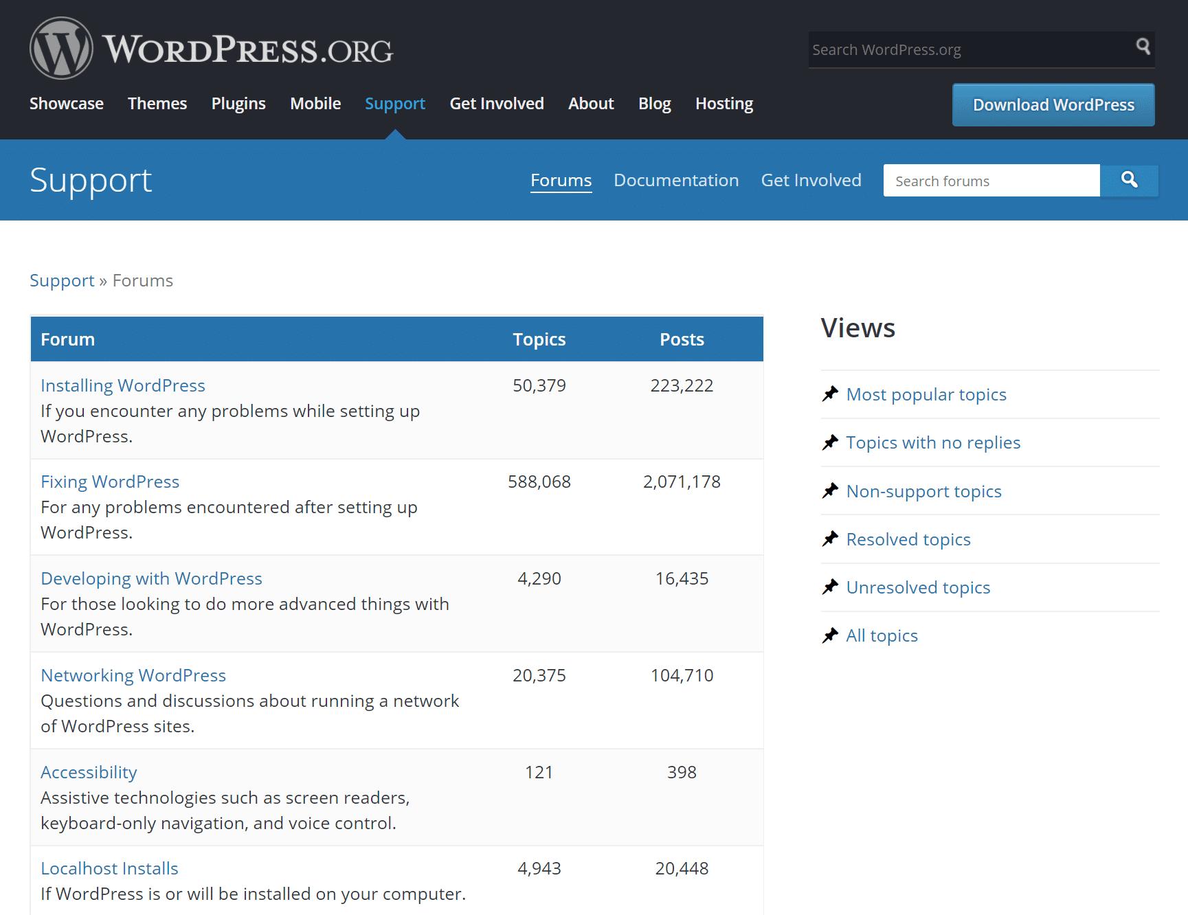WordPress supportfora