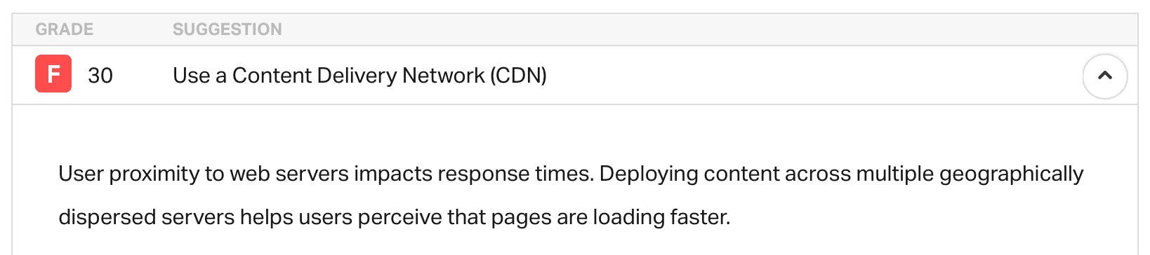 Brug et Content Delivery Network (CDN)