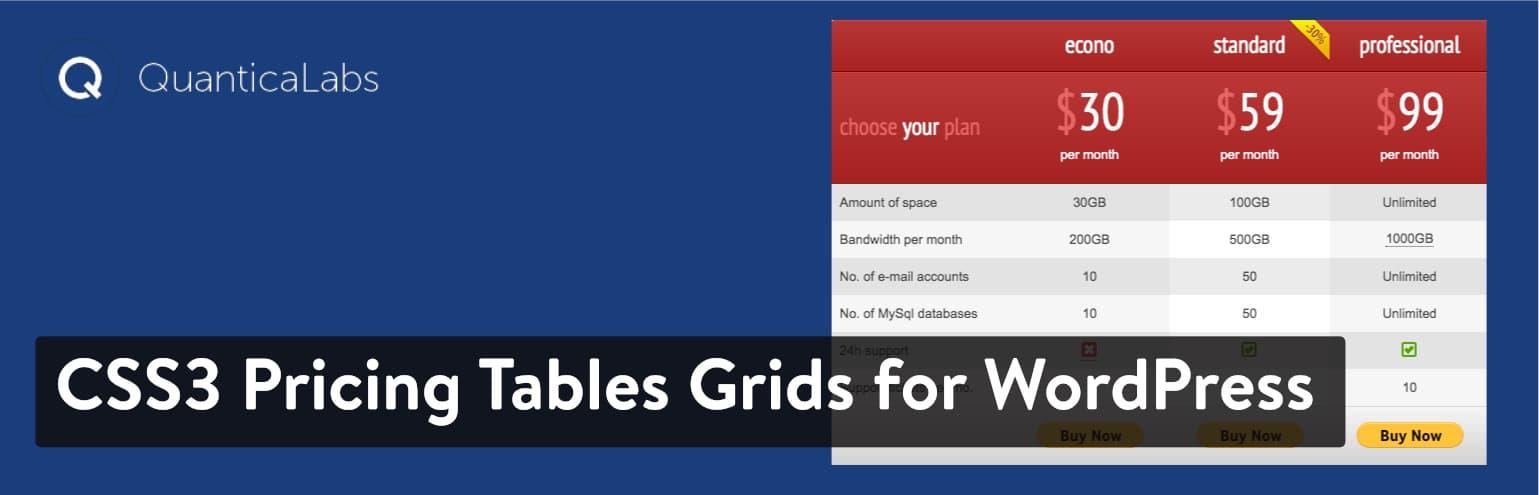 CSS3 Responsive WordPress sammenlign af pristabeller