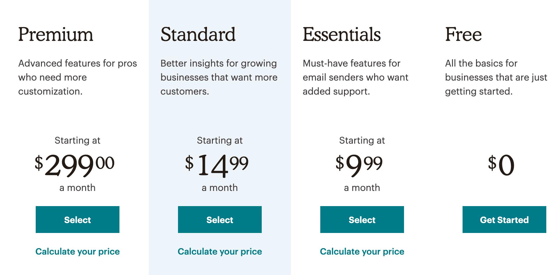 Mailchimp prissætning
