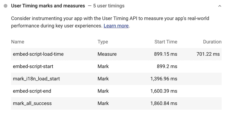 user timing