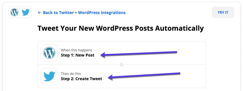 Brug Zapier til automatisk at udsende nye blogindlæg