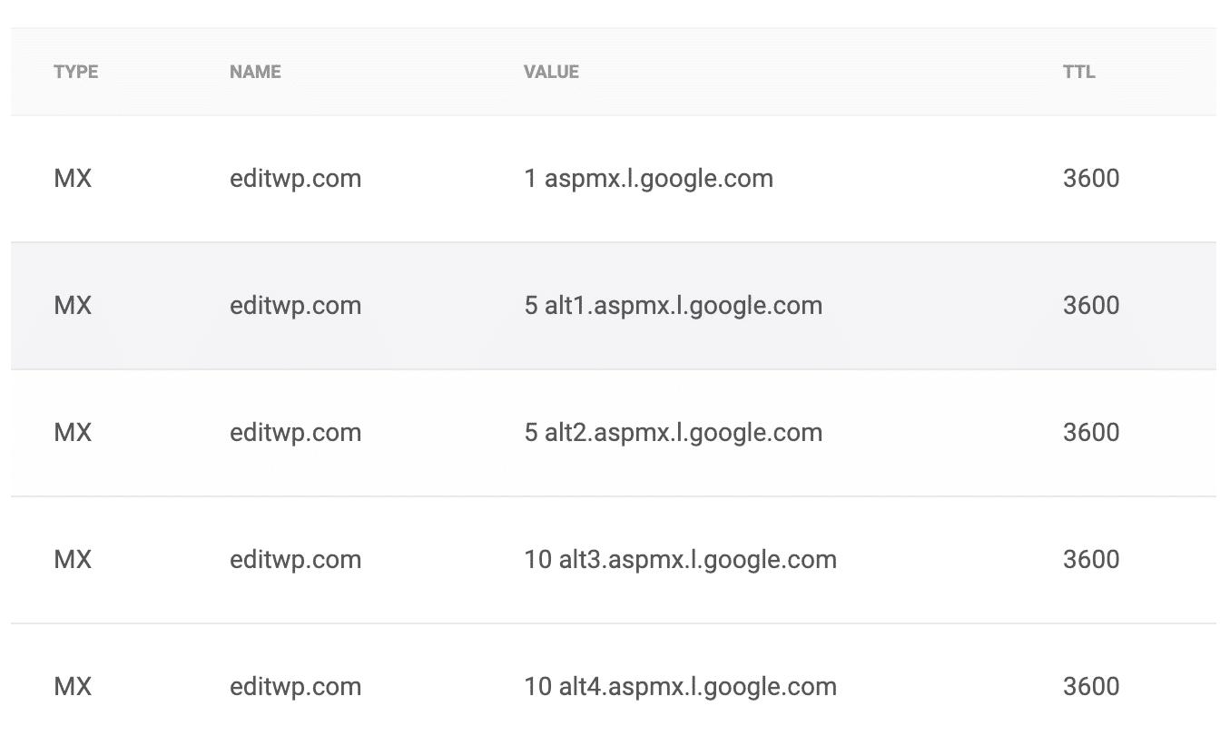 Gmail MX récords para G Suite