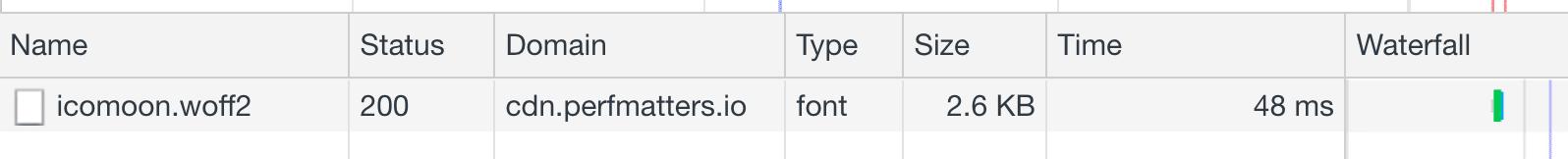 Tamaño del archivo WOFF 2 de Font Awesome