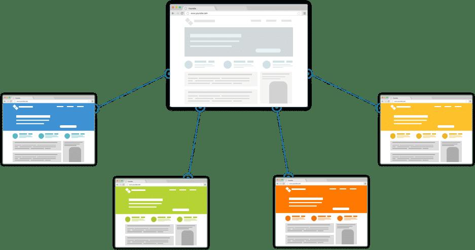 WordPress multisitio