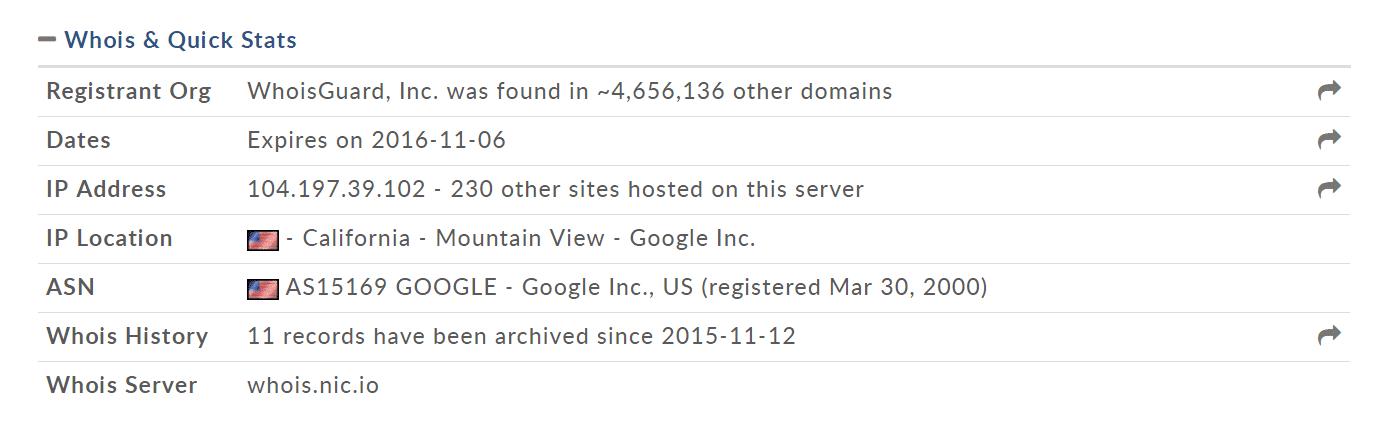 Encuentre la dirección IP para el aviso de DMCA