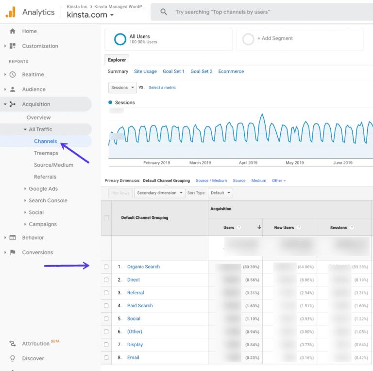 Datos de búsqueda orgánica en Google Analytics