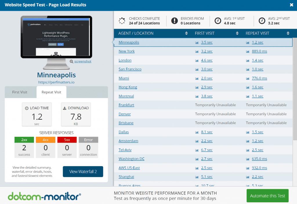 dotcom-monitor prueba de velocidad
