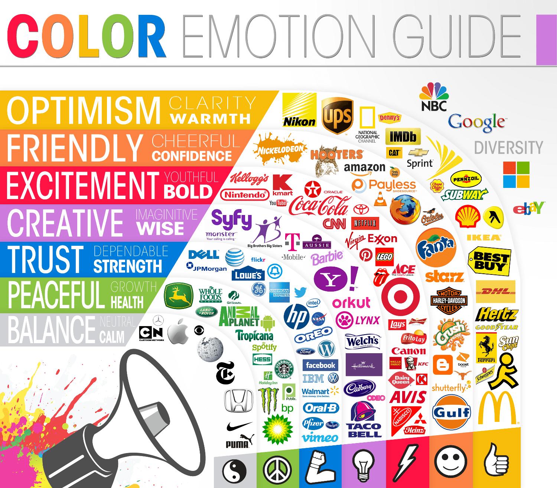 Guía de emoción de color para las principales empresas