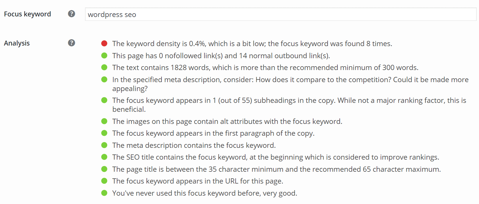 wordpress seo palabra clave objetivo